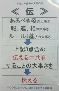 磯一グループ平成27年の一字「伝」